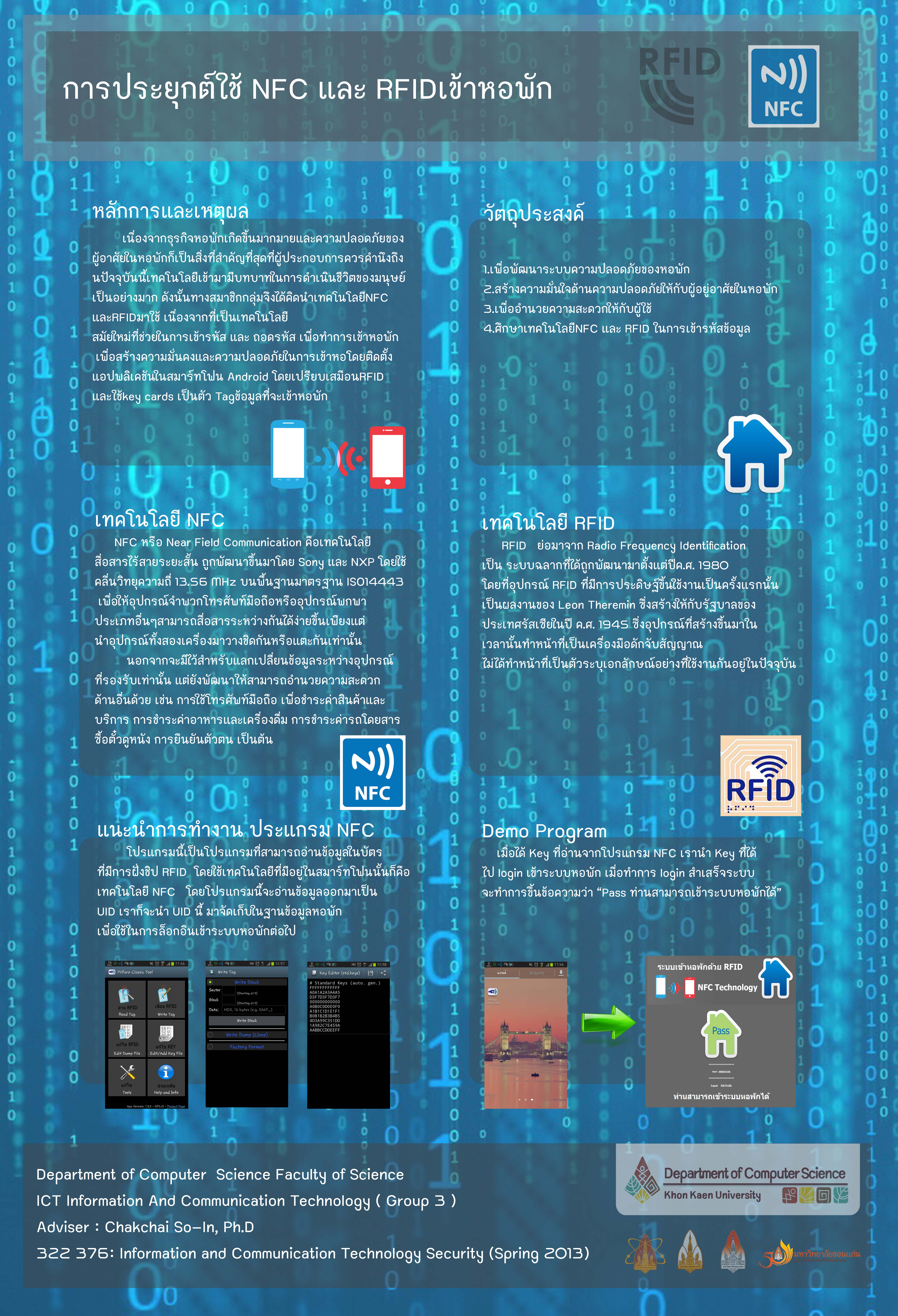 322 376: Information and Communication Technology Security (Spring 2013)